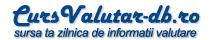 curs valutar logo site